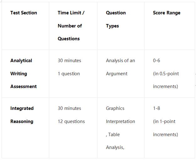 智美名师教你做CR双因素题